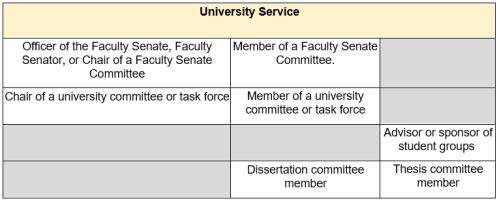 Service table part 2