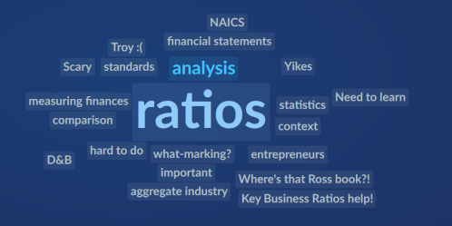 "BLINC/CABAL wordcloud on being asked ""What words do you associate with financial benchmarking?"""