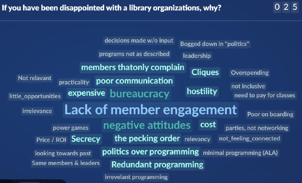 """Slido word cloud: """"If you have been disappointed with a library organization, why?"""""""